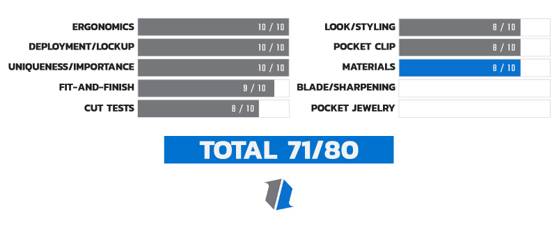 Knife Life Score Chart 8