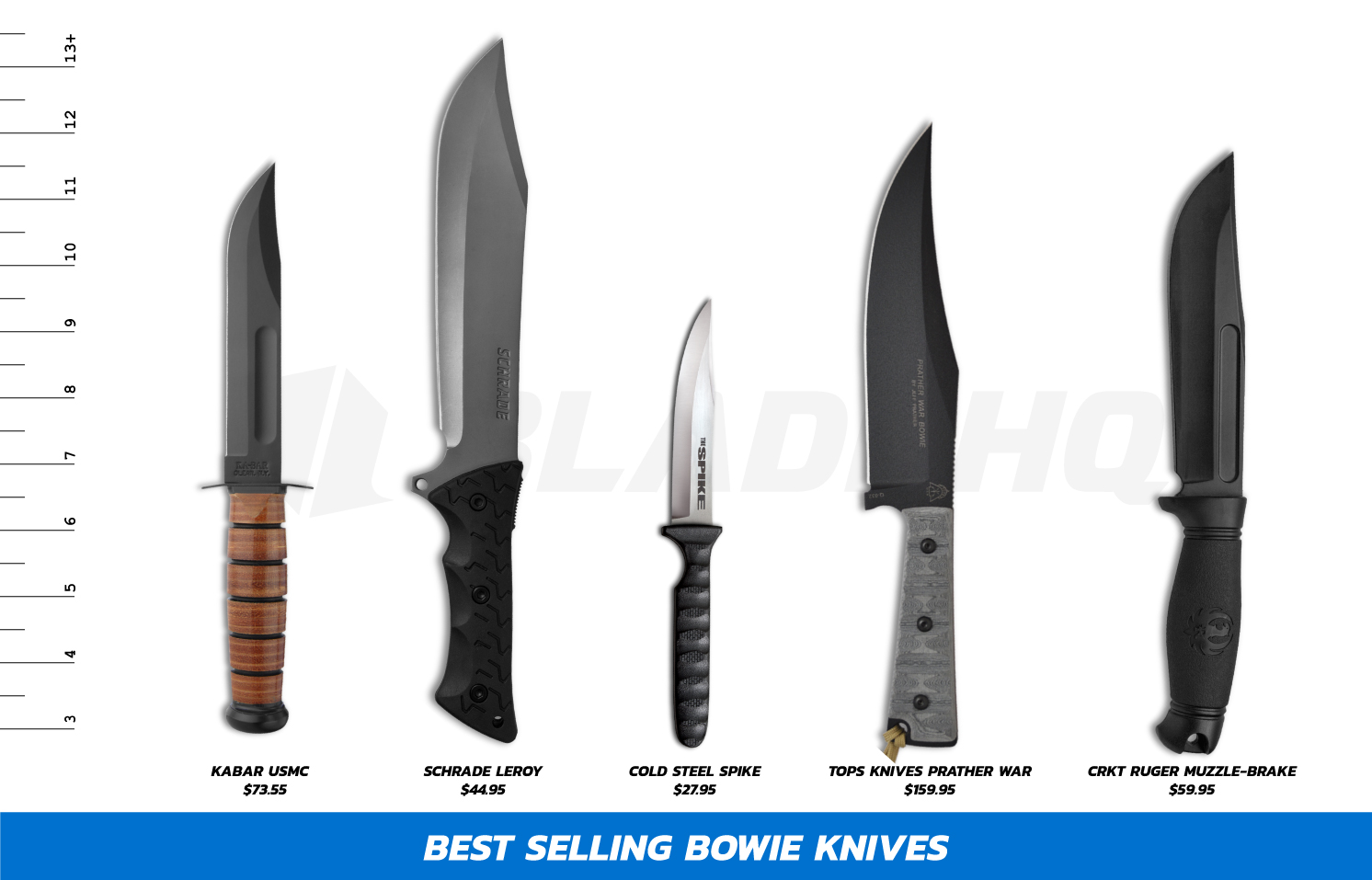 Most Popular Bowie Knives